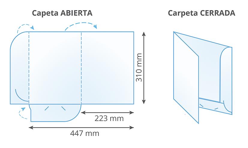 esquema carpeta con solapa