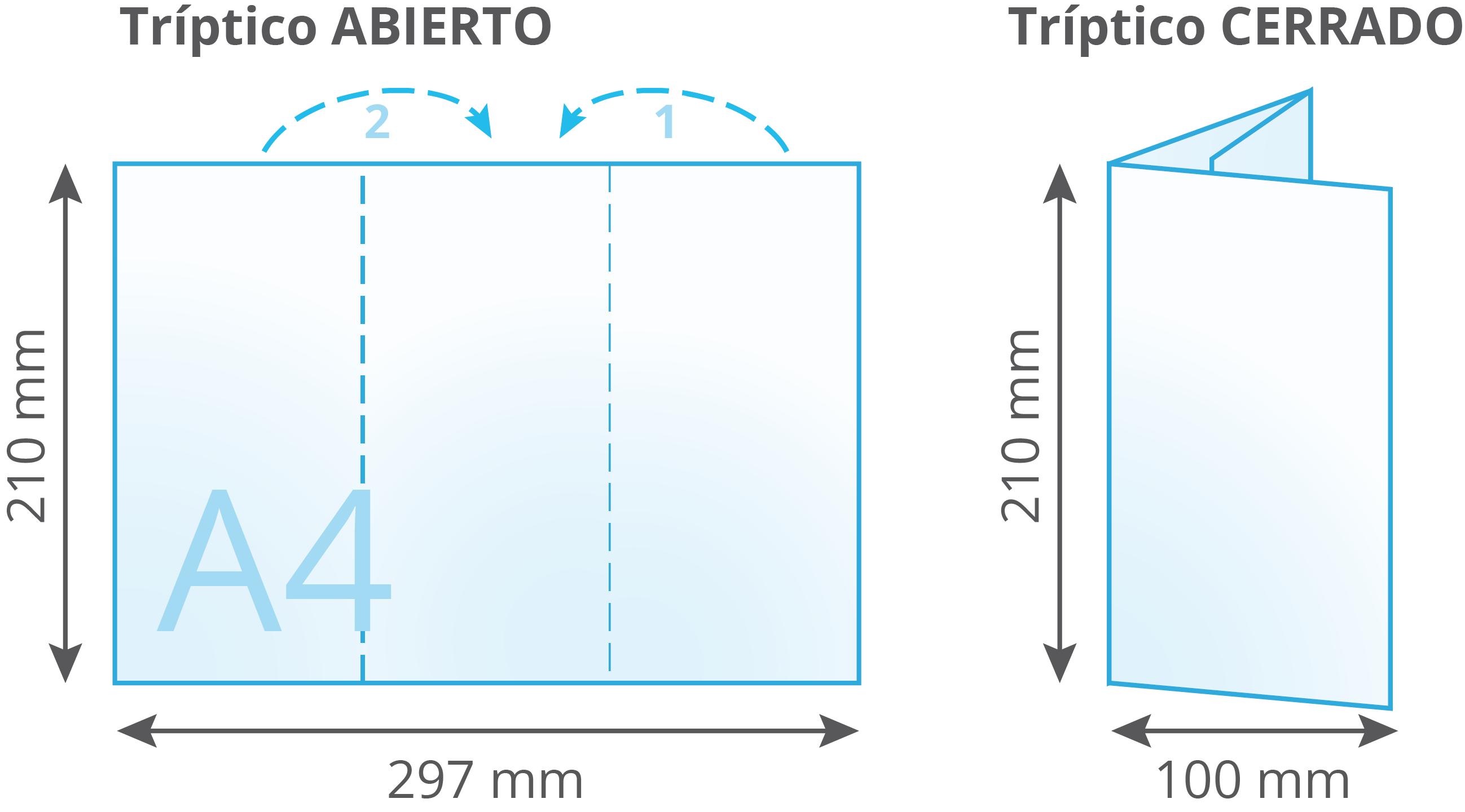 esquema y medidas tríptico A4